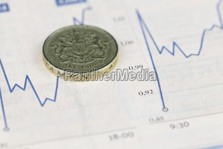 british pound coin over financial graph