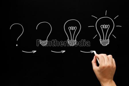wachsendes ideen prozess konzept auf tafel
