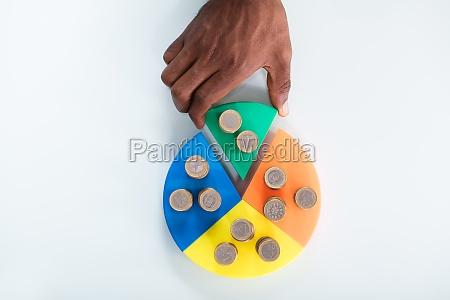 hand, nehmen, stück, pie, diagramm, mit - 25781583