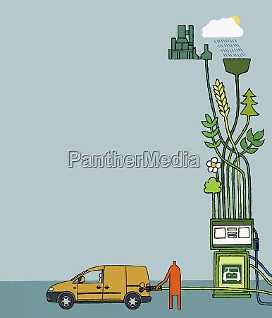person die auto mit biokraftstoff fuellt