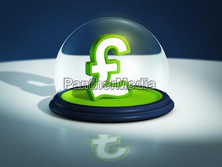 british pound symbol in snow globe