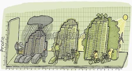 buildings on profit chart