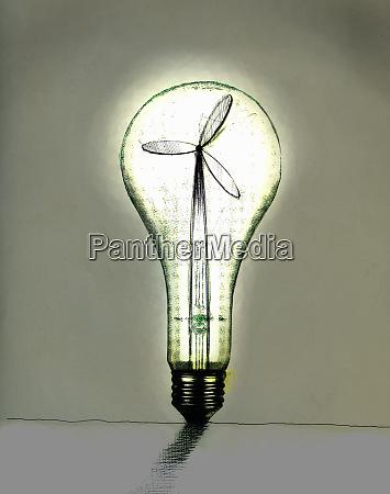 wind turbine inside illuminated light bulb