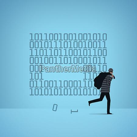 einbrecher stehlen computer binaercode