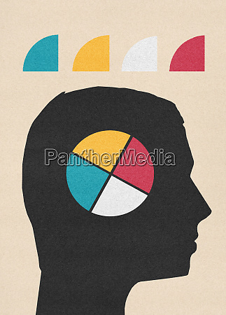 multicolored pie chart inside of mans