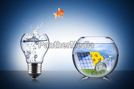 konzept zur energiewende
