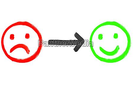 emotion konzept von traurig bis gluecklich