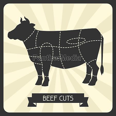 rindfleischschnitte metzger cheme schneiden fleisch illustration