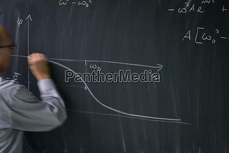 mathelehrer zeichnung fuction graph auf einer