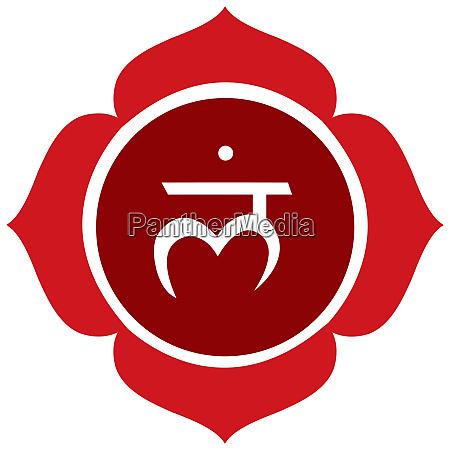 rote muladhara chakra wurzel mandala esoterischen