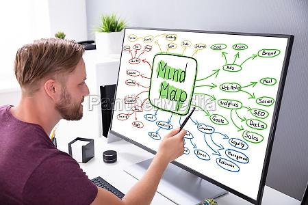 businessman making mind map chart on