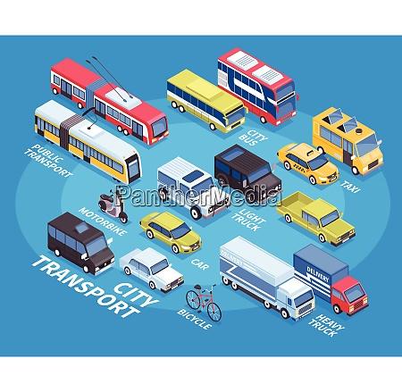 stadtverkehr isometrische infografiken mit auto lkw