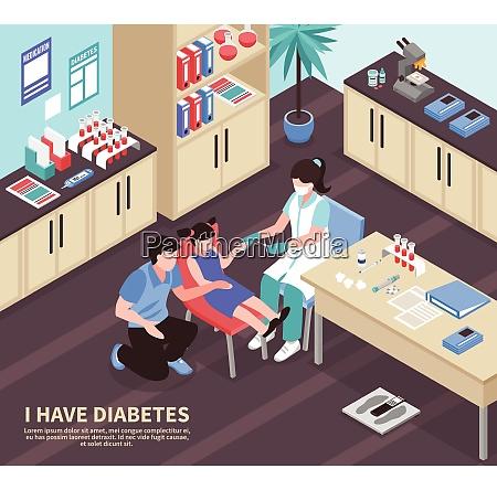 diabetes medizinische behandlung isometrische zusammensetzung mit