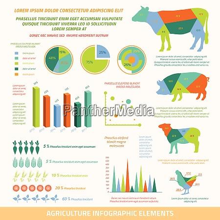 landwirtschaft infografiken flache designelemente von nutztieren
