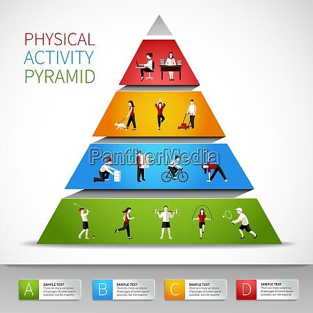 physische aktivitaet pyramide inforgaphic mit menschen