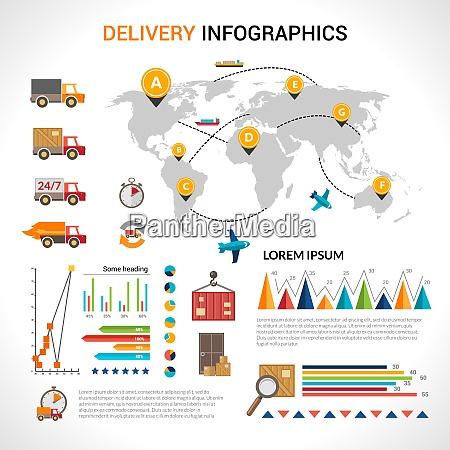 logistik kette versand fracht service lieferung