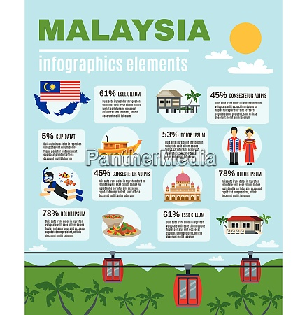 malasyan, culture, infographic, elements, poster, vector - 27171867
