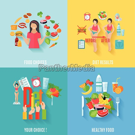 healthy choices before and after