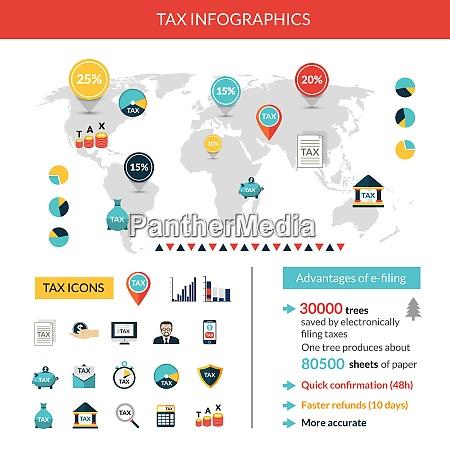 steuerzahlen und finanzen infografiken mit weltkarte