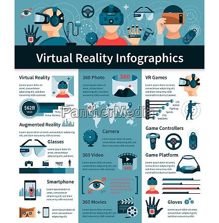 virtuelle und augmented reality spiele gadgets