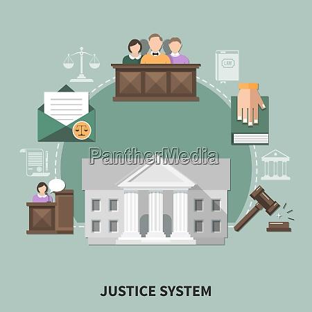 rechtszusammensetzung mit satz von flachen justiz