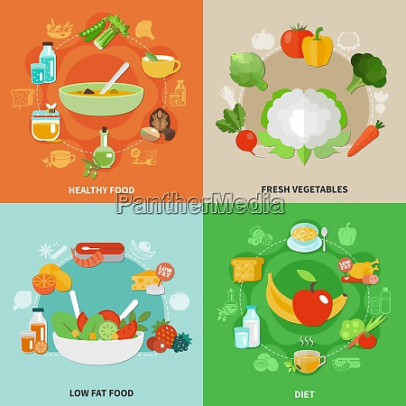 four squares healthy eating concept with