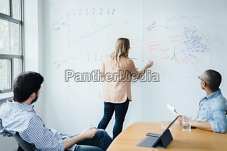 frau mit whiteboard waehrend der praesentation