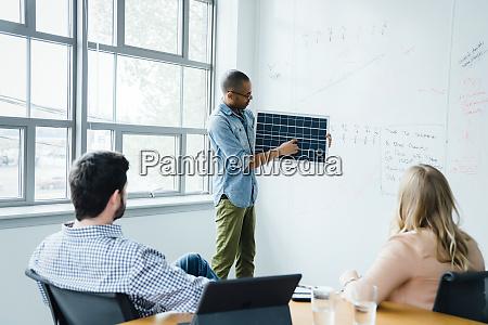 mann mit diagramm waehrend der praesentation