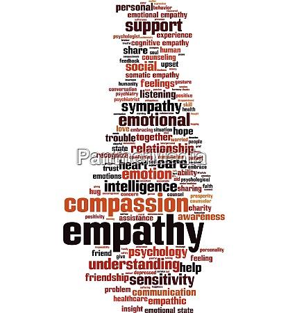empathie wort wolke