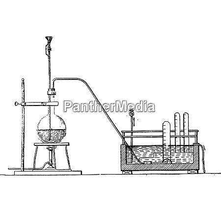 schloesing apparat zur bestimmung des ammoniakstickstoffs