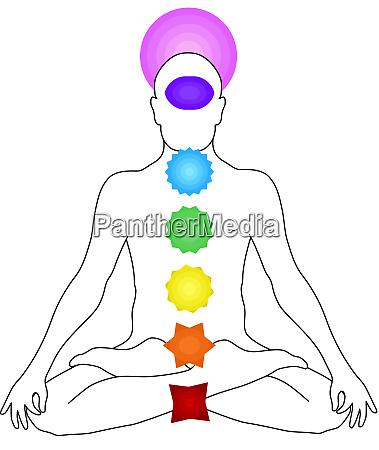 yoga heilung chakyden achtsamkeit spirituelle meditation