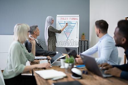 muslimische geschaeftsfrau bei der praesentation