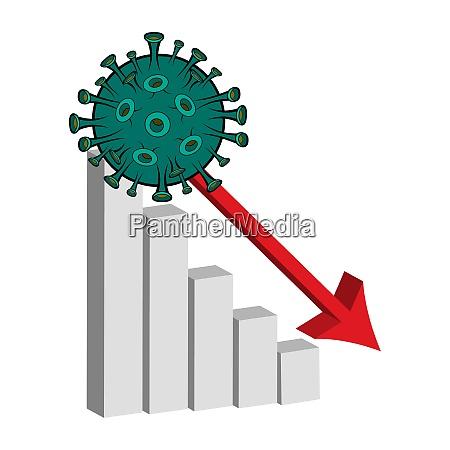 corona virus boersendiagramm chart down die