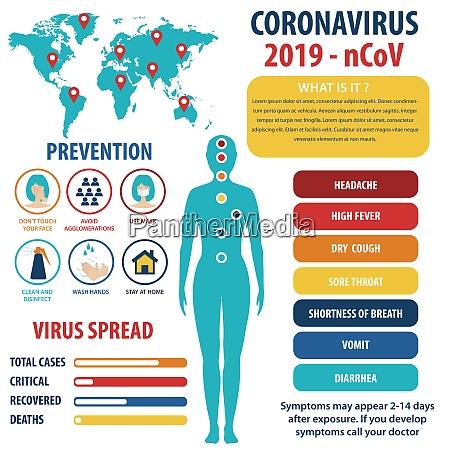 infografische elemente des neuen coronavirus covid