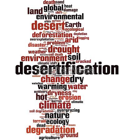 desertification wort wolke