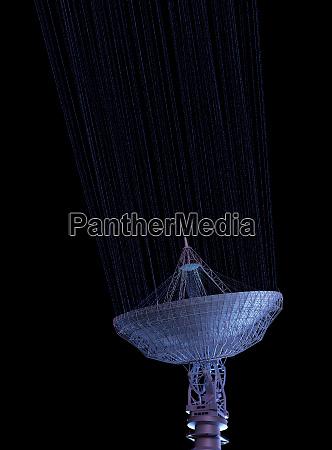 riesen satelliten dishe radio signal clipping