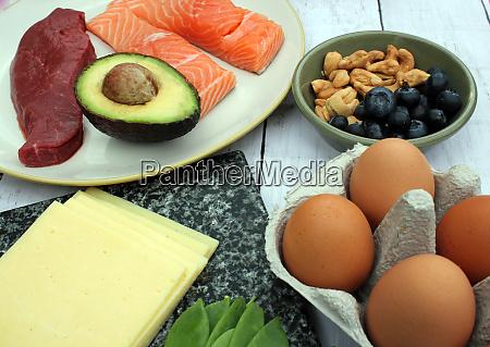 low carb ketogenic glutenfreie palaeo stil