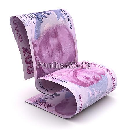 verwaltung der tuerkischen lira