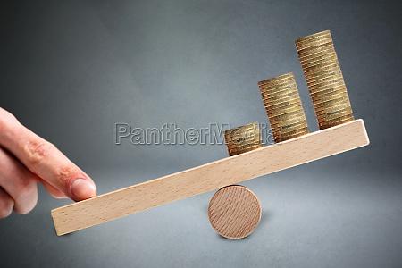 finanzielle hebelwirkung vermoegensbilanz
