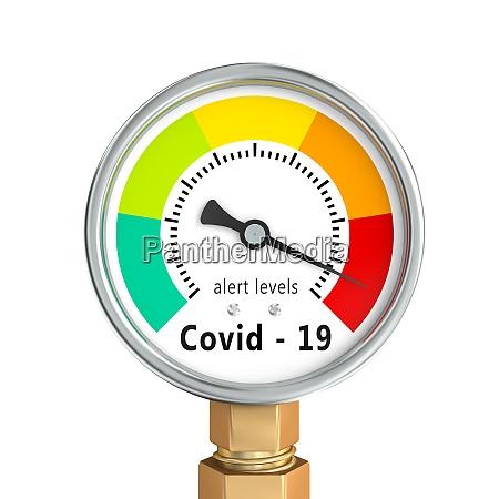 messgeraet fuer covid 19 coronavirus
