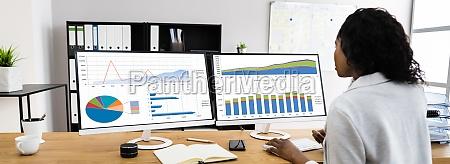 business analyst frau