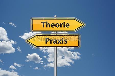 theorie oder praxis in deutscher sprache