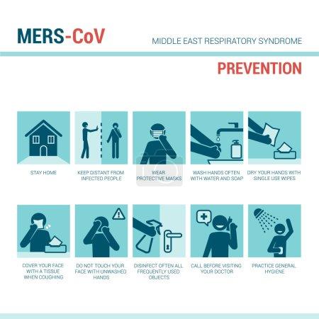 Vektor, Risiko, Atmung, Atemwege, Krankheit, Schutz - B104389294