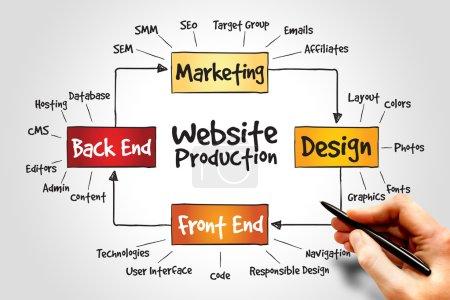 Hintergrund, Grafik, Design, Unternehmen, Ende, Hand - B77282496